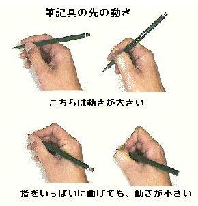 筆記具の持ち方と姿勢